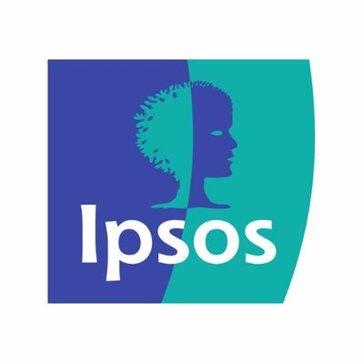 Ipsos Loyalty Reviews