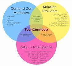 TechConnectr