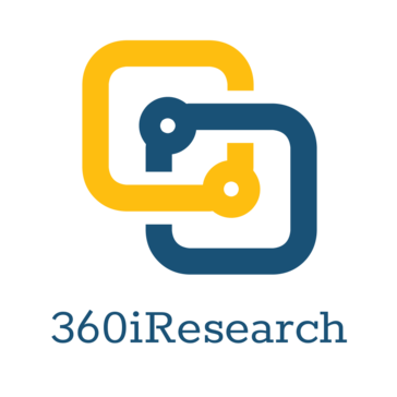 360iResearch Pricing