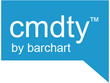 cmdty CropPlus Indexes Reviews