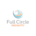 Compare Full Circle Insights vs. CRMnext