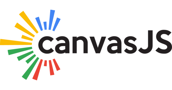CanvasJS Charts Pricing | G2