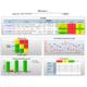 IBM OpenPages GRC Platform