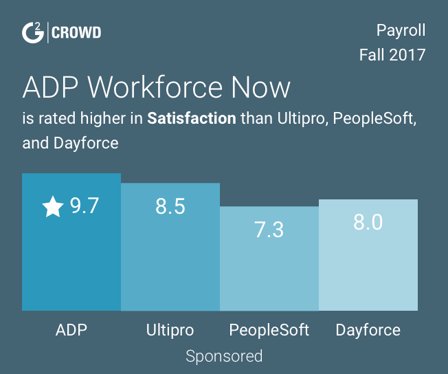Adp payroll  2x
