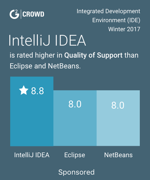 Intellij idea vs 3  2x
