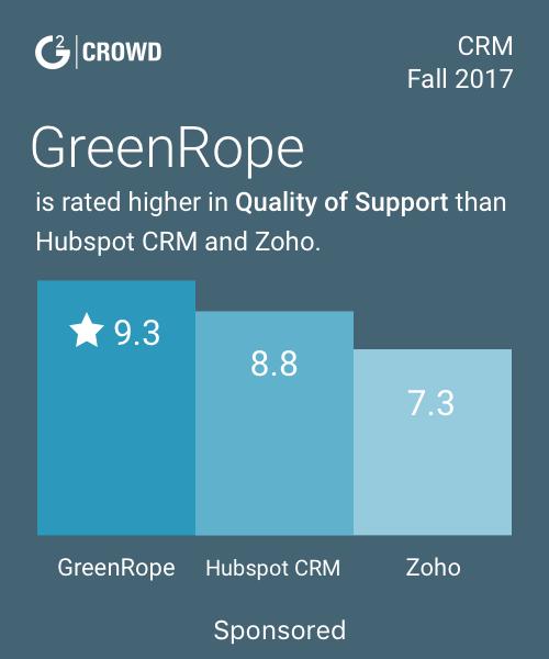 Greenrope vs 3  2x