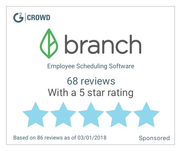 Branch star rating histogram  2x