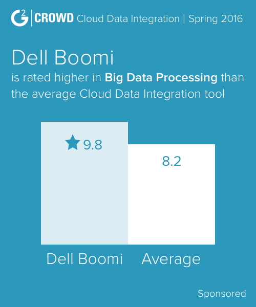 Dell boomi big data processing 2x.png