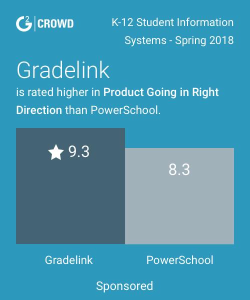 Gradelink vs powerschool 2x