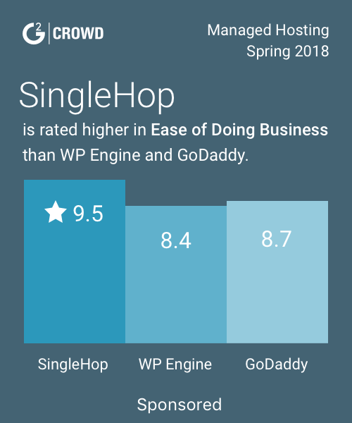 Singlehop vs 3 2x
