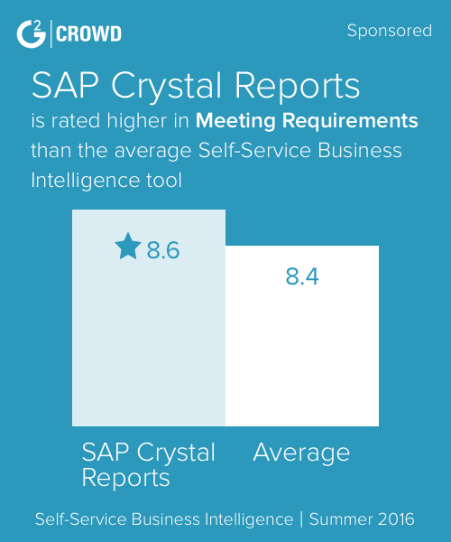Sap crystal report meets requirements 2x.png