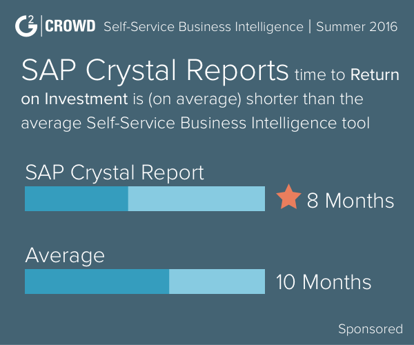 Sap crystal roi 2x.png