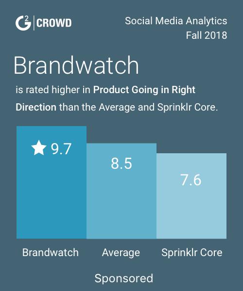Brandwatch   G2