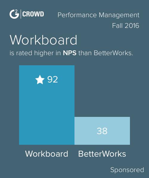 Workboard  nps  2x.png