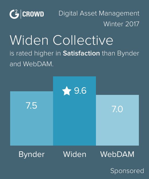 Widen collective 2x