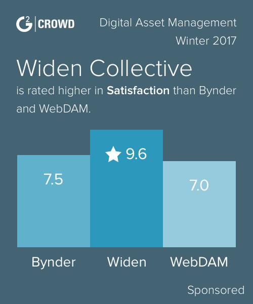 Widen collective 2x