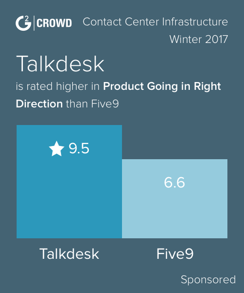 Talkdesk 2x