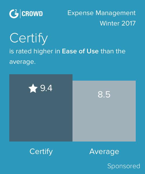 Certify 2x