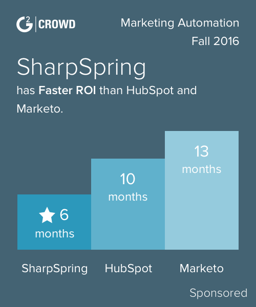 Sharpspring 2x