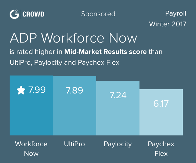 Adp workforce now  payroll  2x