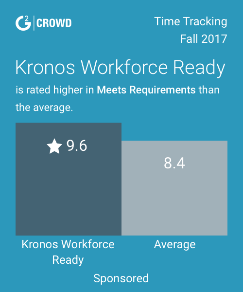 Kronos workforce ready vs avg. 2x