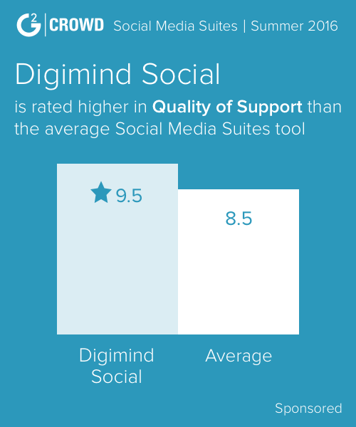 Digimind quality of support 2x.png