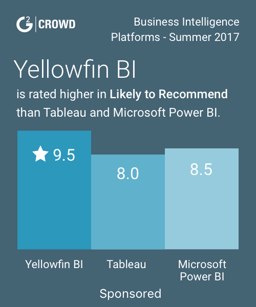 Yellowfin vs 3  buss int plat  2x
