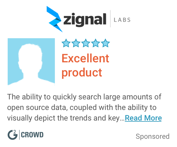 Zignal labs review  2x